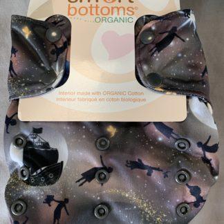 Smart Bottoms HTF